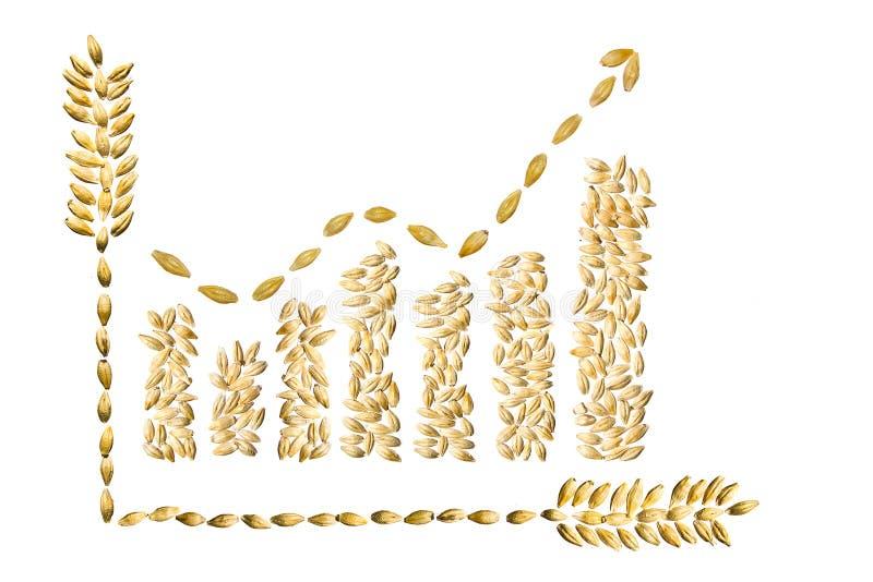 庄稼增量麦子 皇族释放例证