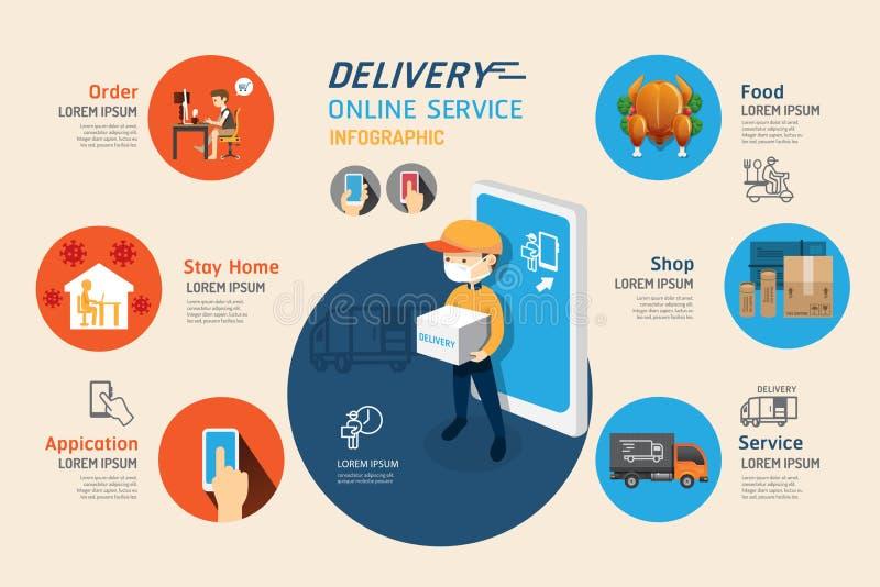 应用移动信息图形上的在线服务交付 电子商务购物和食品被寄回家,关于冠状病毒covid-19危机概念 向量例证