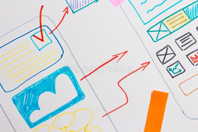 应用程序设计智能手机 Ui Ux设计师 图库摄影