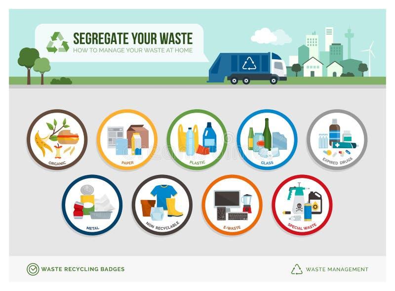 废分离和回收徽章 向量例证