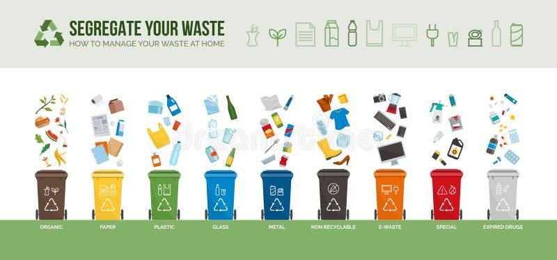 废离析和回收infographic 皇族释放例证