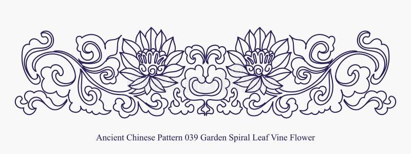 庭院螺旋叶子藤花的古老中国样式 向量例证