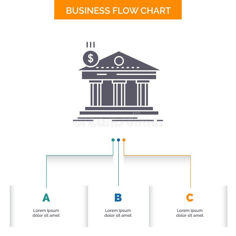 建筑学,银行,银行业务,大厦,与3步的联邦企业流程图设计 r 库存例证