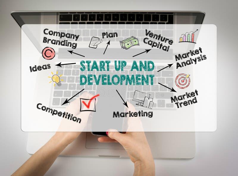 开始和发展概念 企业计算机妇女工作 库存图片
