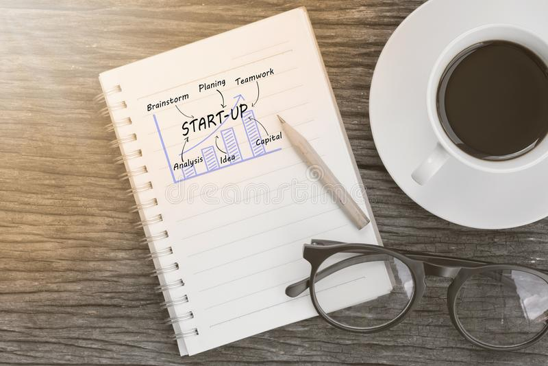 开始在笔记本的词,企业概念 免版税库存照片
