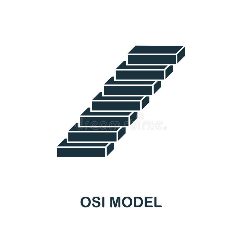 开放系统互连模式象 从产业4的单色样式设计 0象汇集 UI和UX 映象点完善的开放系统互连模式象 对网络设计 向量例证