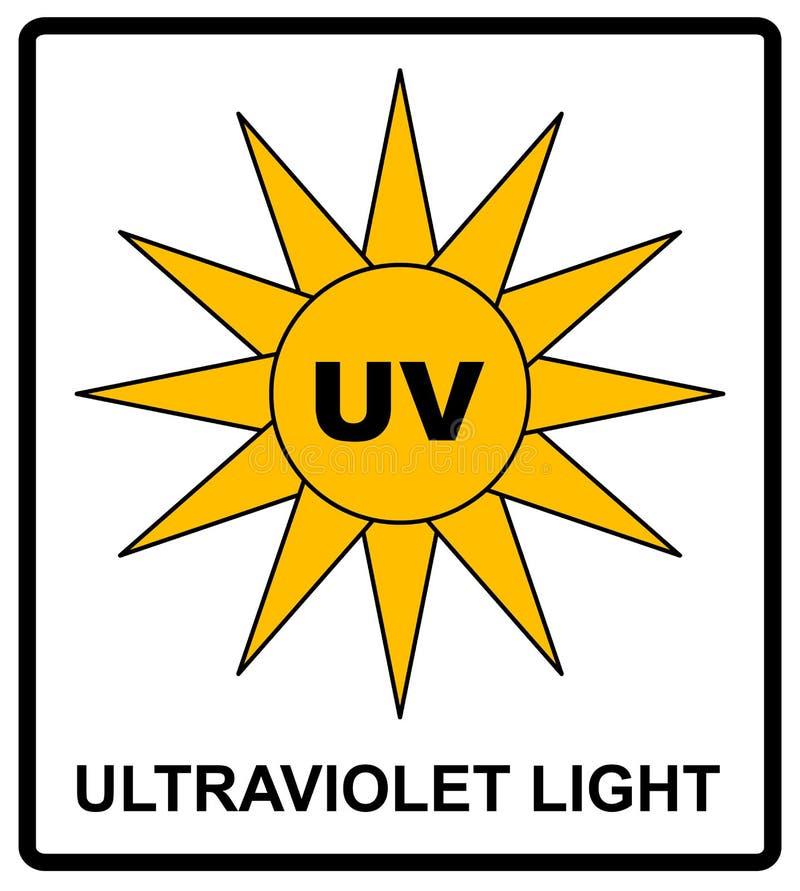 强度紫外光保护紫外您的眼睛 免版税图库摄影