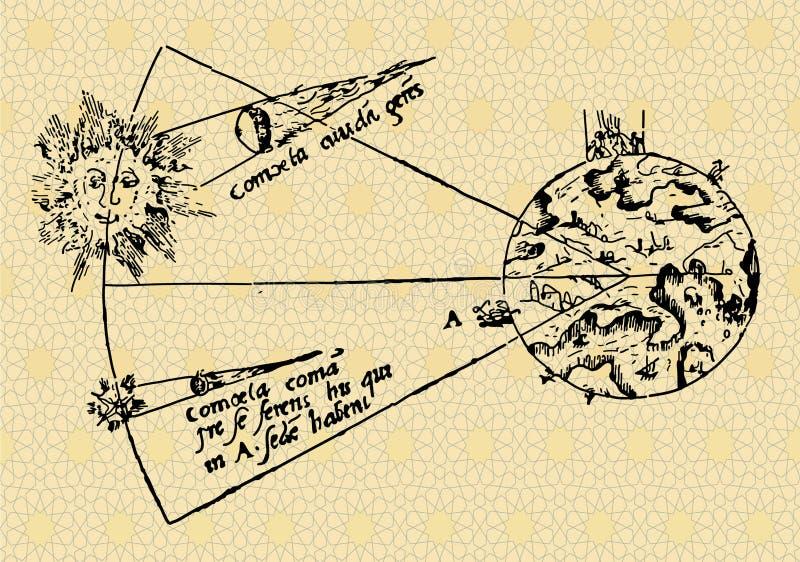 彗星地球月亮 库存例证