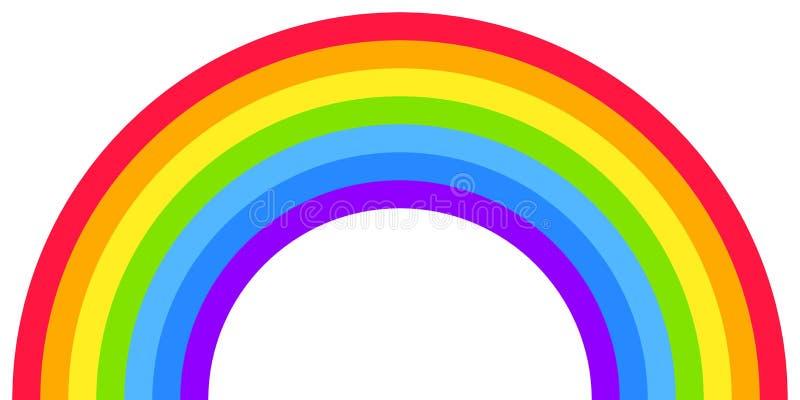 彩虹弧形状,半圈,明亮的光谱颜色,五颜六色的条纹图形 皇族释放例证