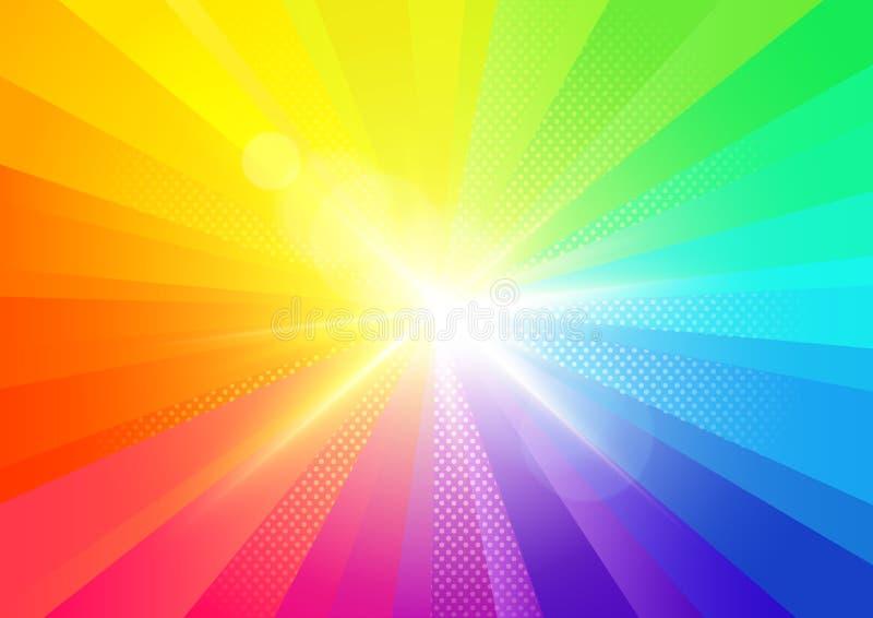 彩虹爆炸发出光线背景 皇族释放例证