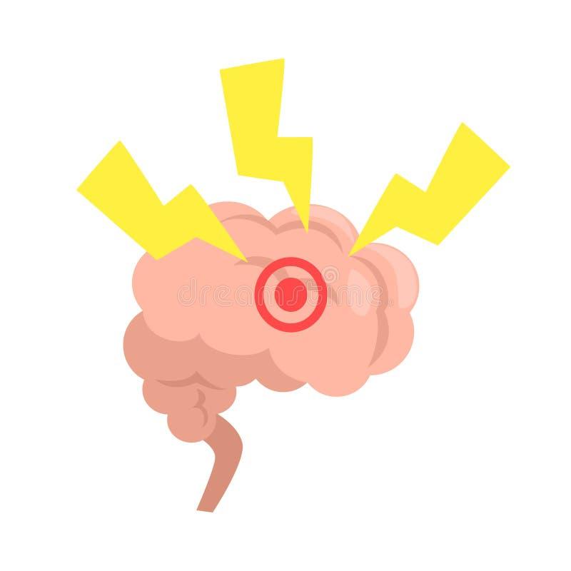 影响人脑的重音,内脏注重与外部析因传染媒介例证 向量例证