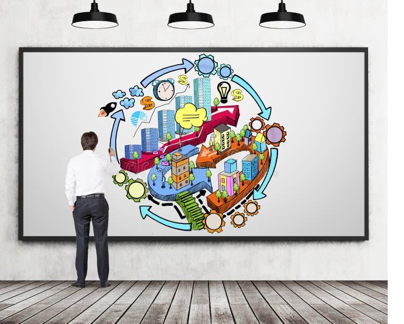 得出在混凝土墙上的一张五颜六色的业务发展流程图商人的一个背面图  有三天花板 免版税库存照片