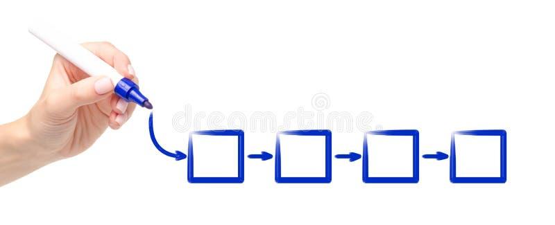 得出蓝色标志图计划空的流程图的手 免版税库存图片