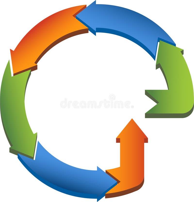 循环图形的箭头 向量例证