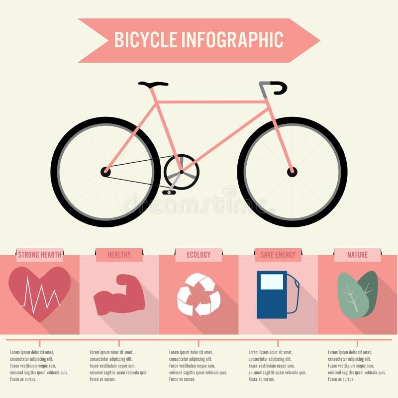 循环,传染媒介概念现代设计健身a的好处 皇族释放例证