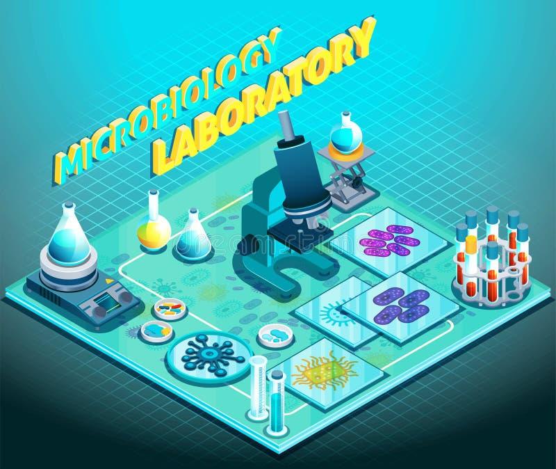 微生物学实验室等量构成 皇族释放例证