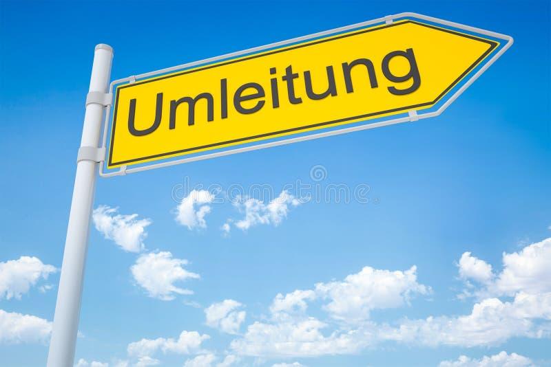 德国路标 向量例证