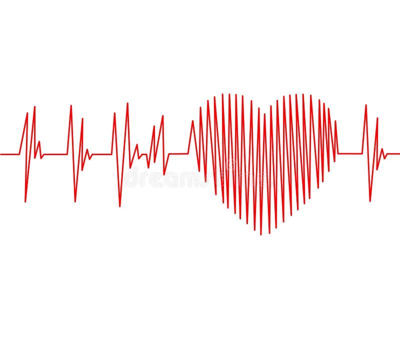 心电图脉冲踪影和心脏 免版税库存图片