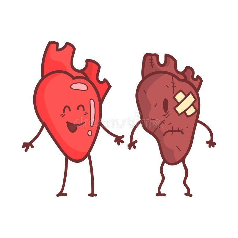 心脏人的内脏健康对愉快不健康,医疗解剖滑稽的漫画人物的对比较起来 向量例证