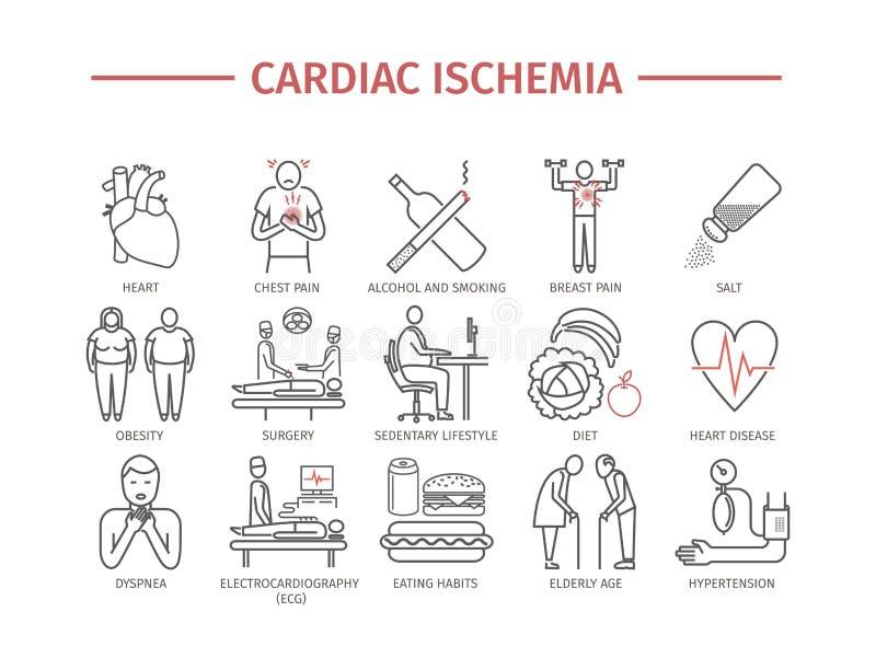 心脏病局部缺血 症状,治疗 线被设置的象 传染媒介标志 向量例证