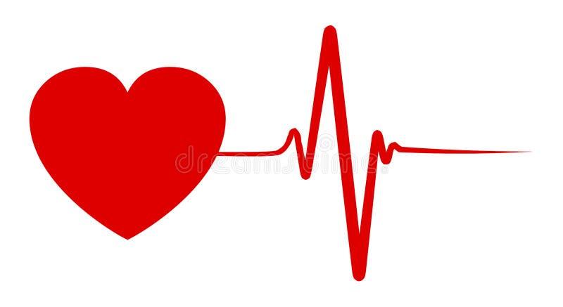 心脏脉冲,一条线,心电图