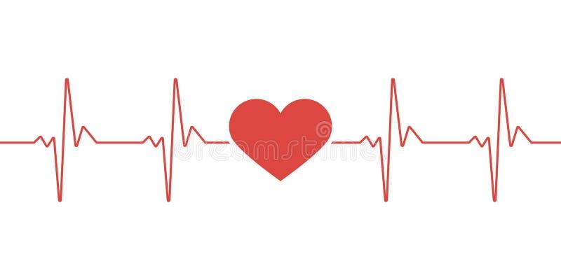 心脏脉冲 红色和白色颜色 孤立的心跳,心电图 美好的医疗保健,医疗背景 现代简单设计 皇族释放例证