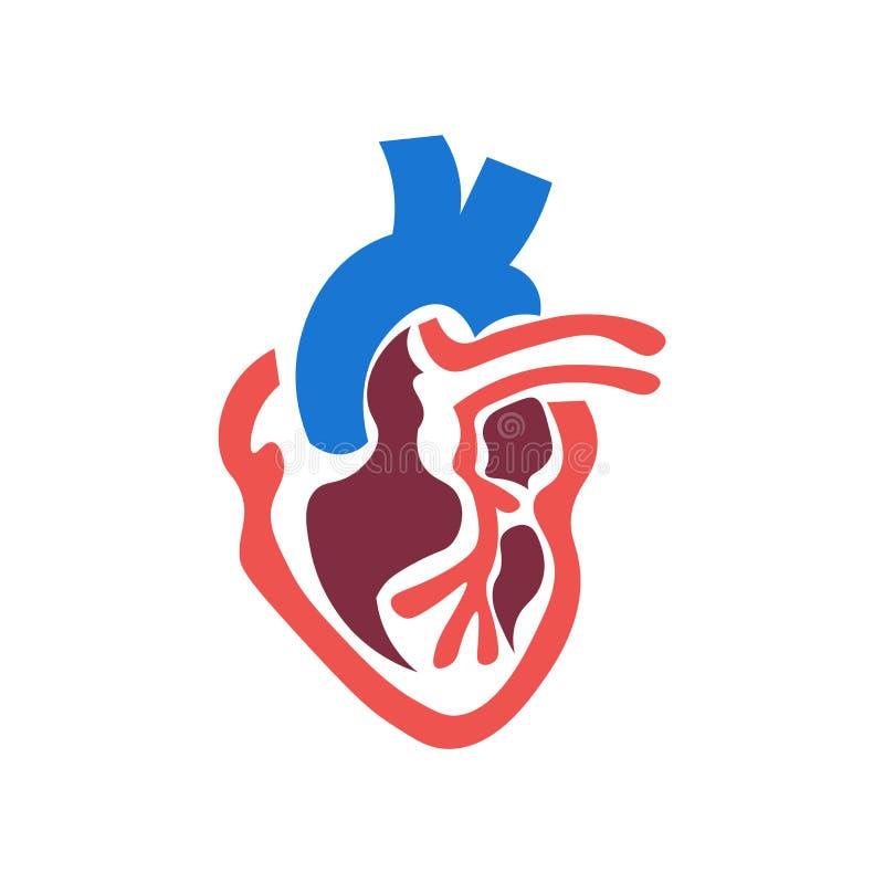 心脏象在白色背景和标志隔绝的传染媒介标志 皇族释放例证