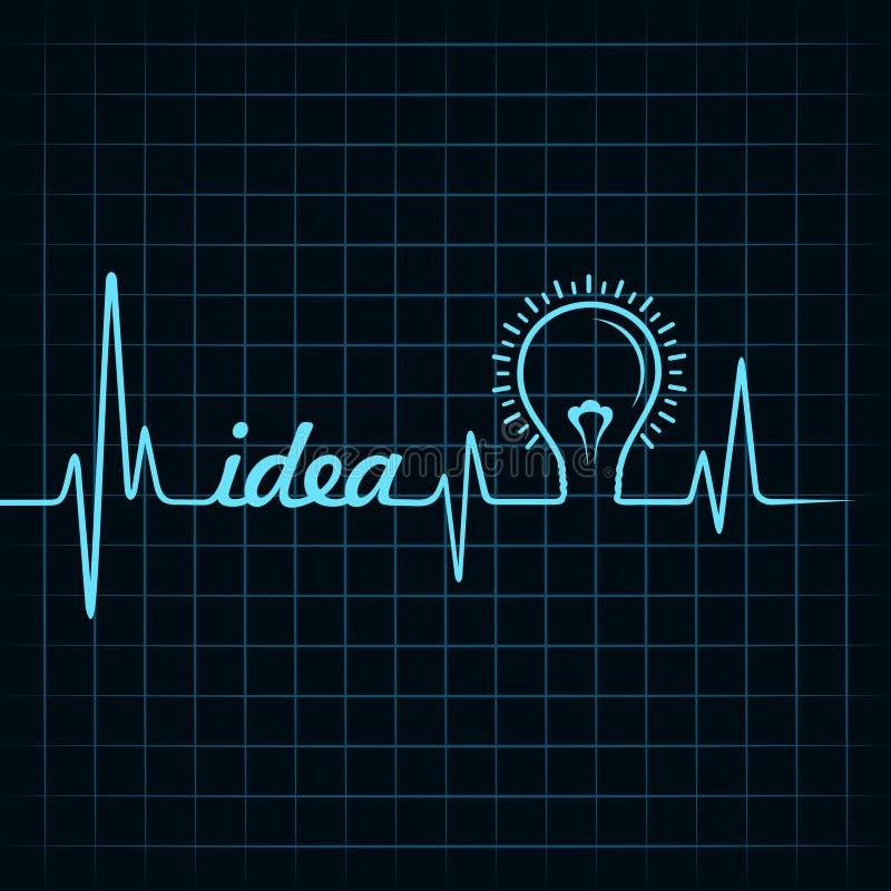 心跳做想法词和电灯泡 向量例证