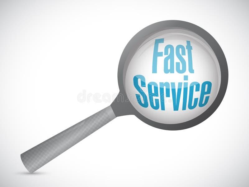 快速的服务扩大化回顾标志概念 向量例证