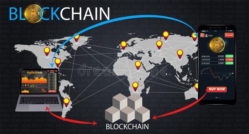 怎么完成blockchain工作:的cryptocurrency和infographic安全的交易 向量例证