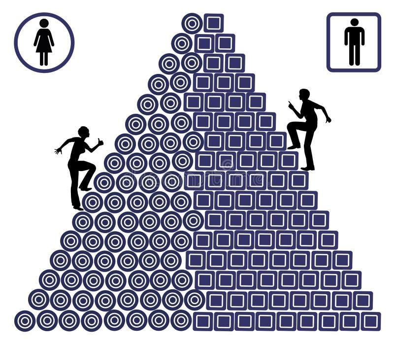 性别事业空白 向量例证
