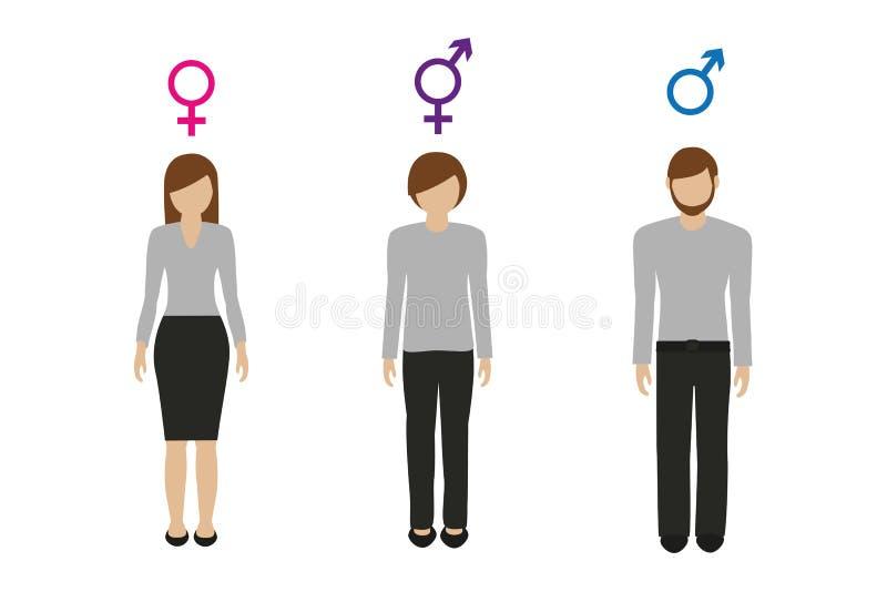 性别字符女性男性和中立 库存例证