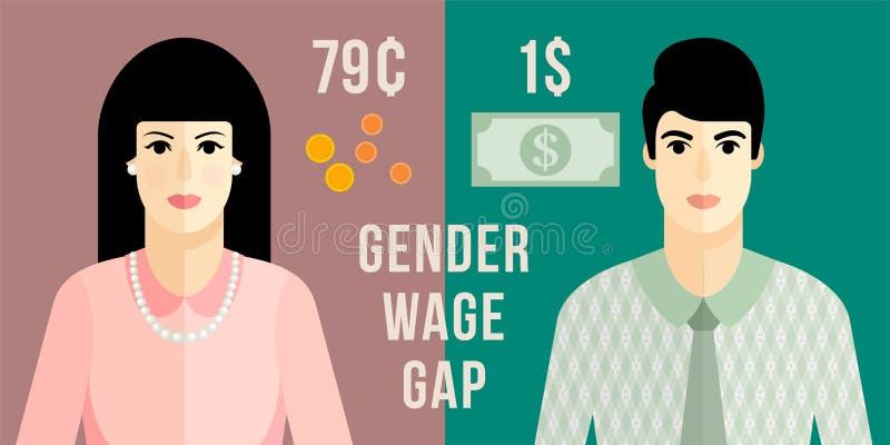 性别工资差异传染媒介例证 向量例证