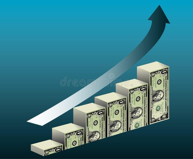 总公司财务增长 皇族释放例证