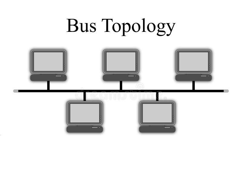 总线网络结构绘制 向量例证