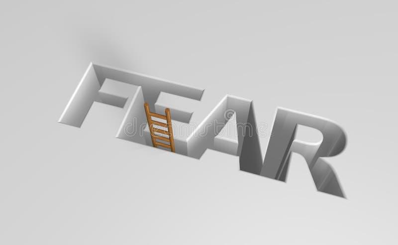 恐惧 向量例证