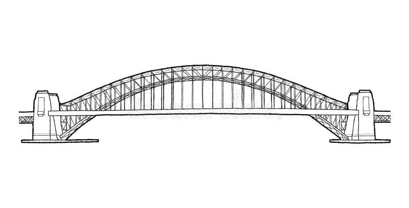 悉尼港湾大桥,悉尼,澳大利亚:地标传染媒介例证手拉的动画片艺术 向量例证