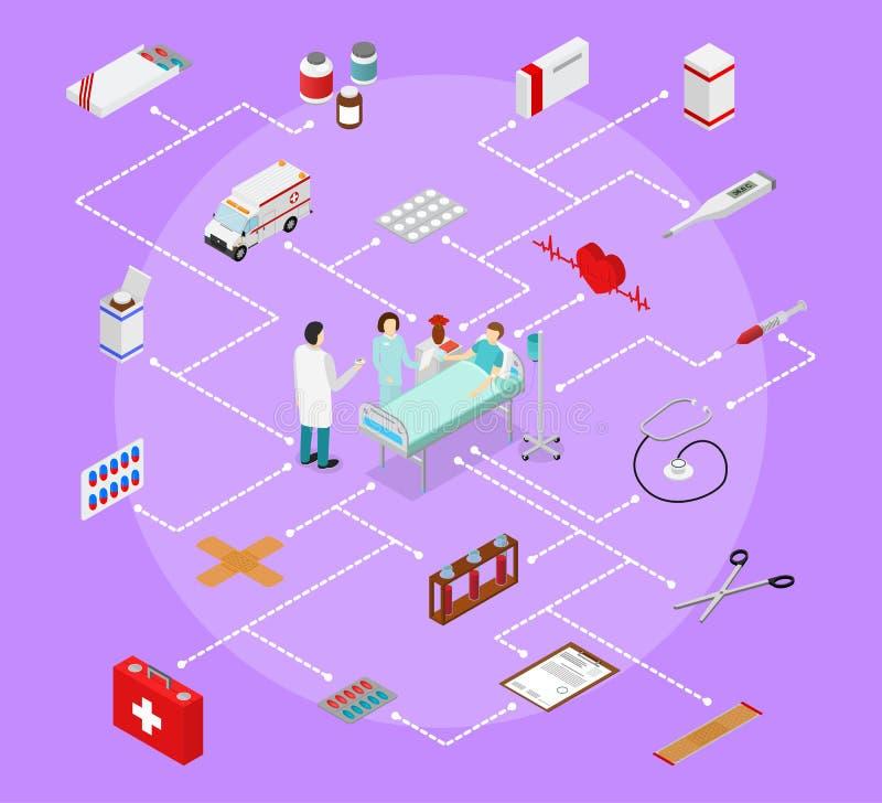 患者在床和医生或医护人员复活概念等轴测图上 向量 向量例证