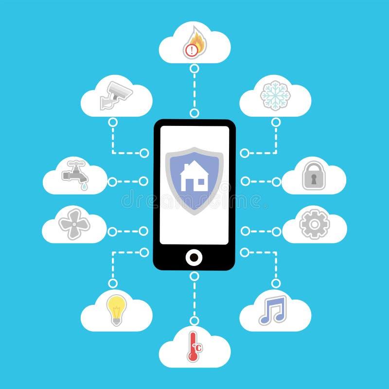 您的电话的传染媒介聪明的家 在蓝色背景的例证 在云彩的象 皇族释放例证