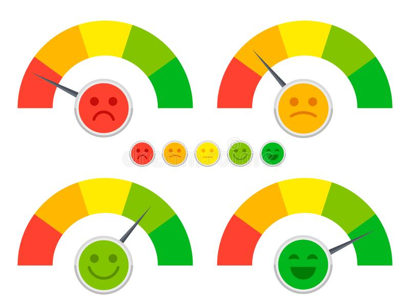 情感与在白色背景隔绝的真皮平面孔的心情标度 向量例证