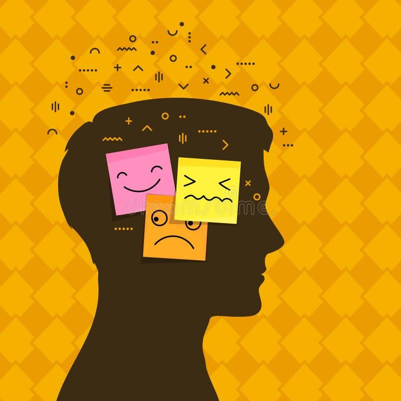 Download 情感的概念 向量例证. 插画 包括有 沮丧, 互联网, 附注, 粘性, 空白的, 概念, 皱眉, 假装, 认知 - 72364118
