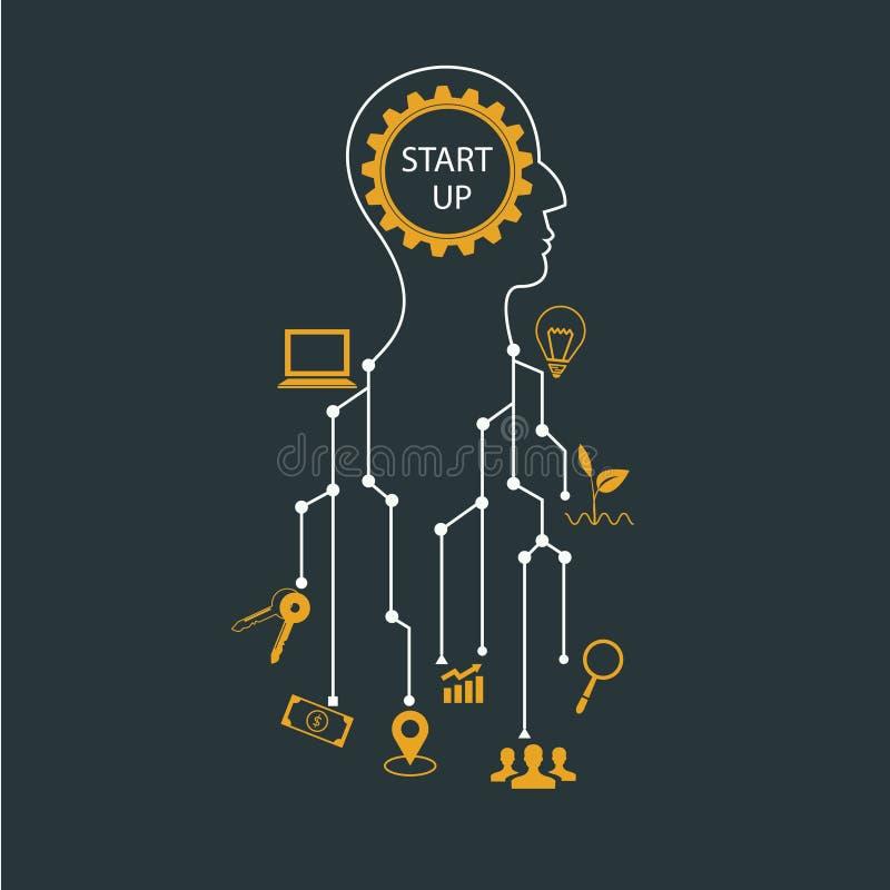 想法一代和起动企业概念 有脑子和齿轮的人头 Infographic模板 也corel凹道例证向量 皇族释放例证