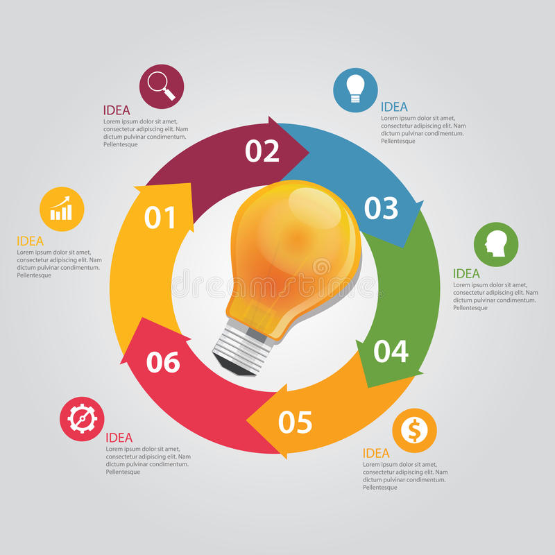 想法信息图表图圈子传染媒介电灯泡事务的六6个元素发光 皇族释放例证