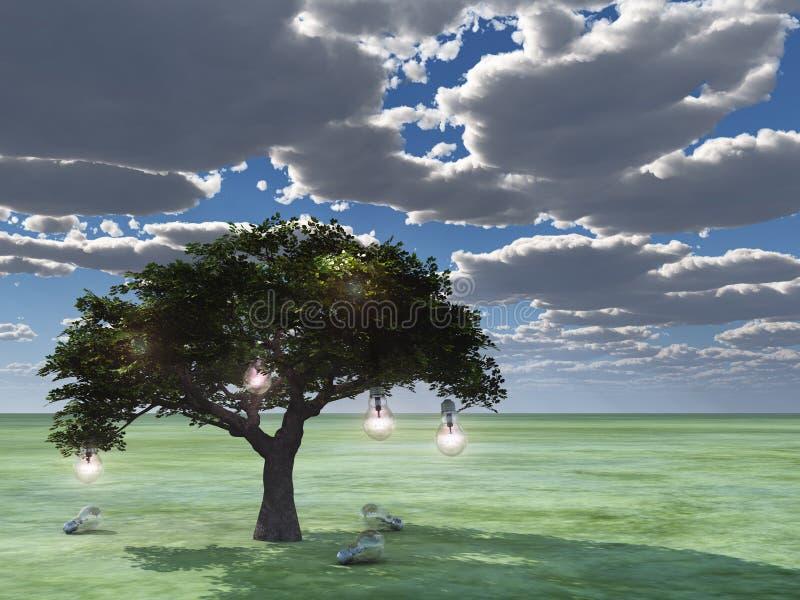 想法树  向量例证