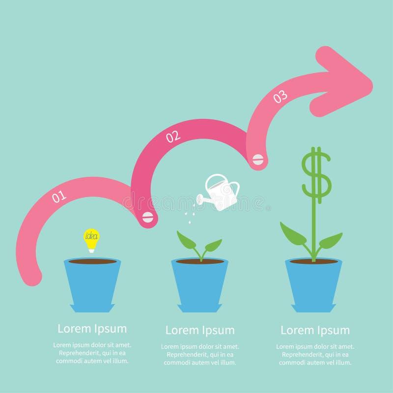 想法电灯泡种子,喷壶,美元植物罐 三步与螺丝时间安排Infographic平的设计的桃红色向上箭头 向量例证