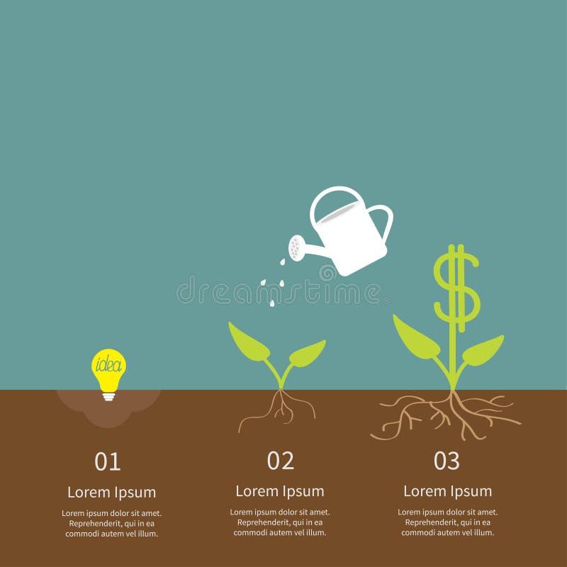 想法电灯泡种子,喷壶, infographic美元的植物 铸造在工厂白色的概念财务增长 平的设计 库存例证
