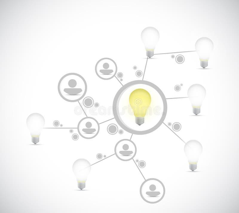 想法电灯泡网络连接例证 向量例证