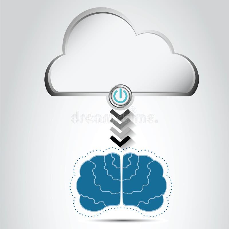 想法的过程,激发灵感,脑子连接-传染媒介 皇族释放例证
