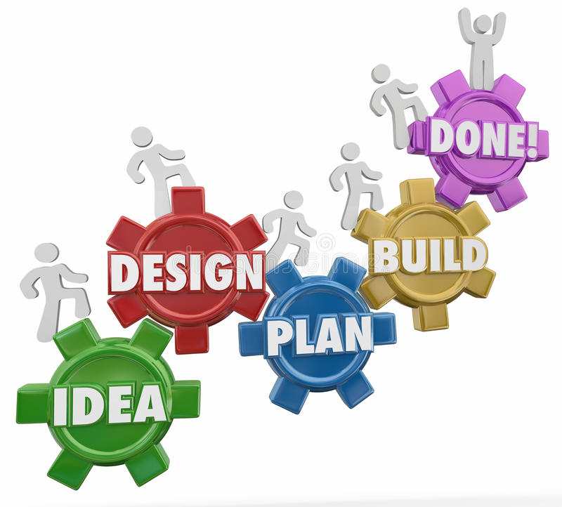想法设计规划修造完成的指示项目工作任务Comple 库存例证