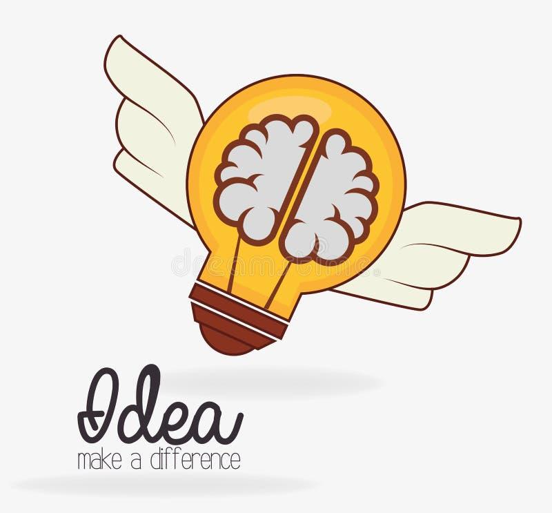 想法设计,传染媒介例证 向量例证
